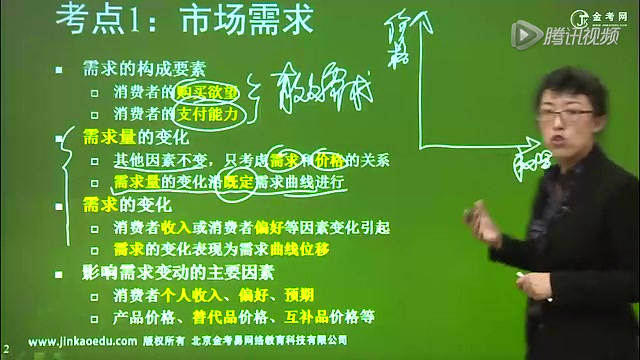 中级经济师考试-经济基础知识考点