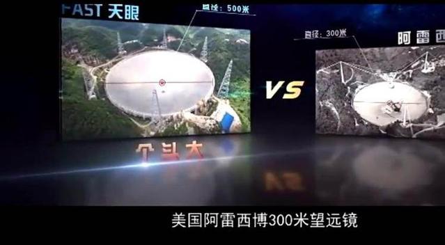 不看这个视频,你根本不知道中国天眼有多强