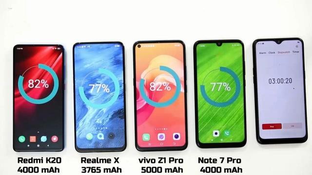 四款主流手機耗電量及溫度測試,vivo Z1 Pro表現強勁