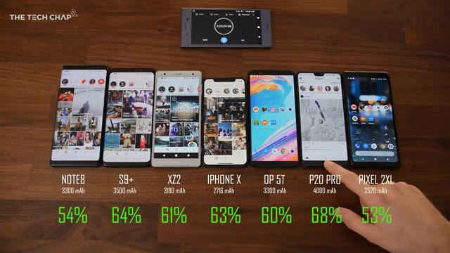 iPhone X对比各大安卓旗舰手机,谁的电量能撑到最后?