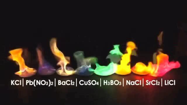 科学小实验 | 倚天科技视频网
