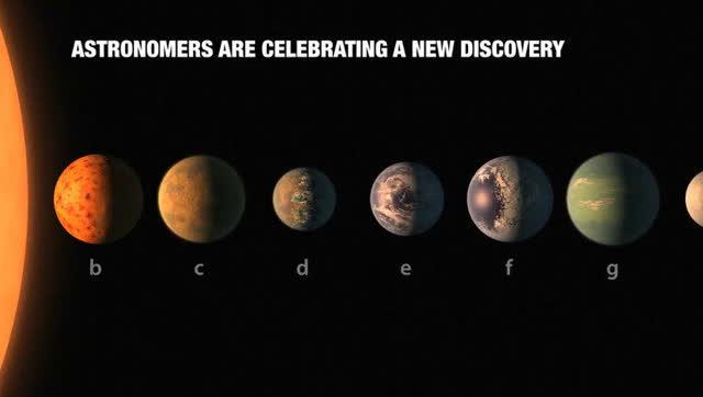 "NASA宣布首次发现""新太阳系"":7大行星、3个有水"