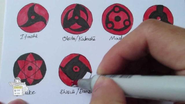 手绘万花筒写轮眼的各种形态
