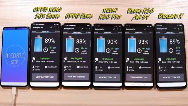 红米K20 Pro与OPPO Reno十倍变焦版耗电量测试