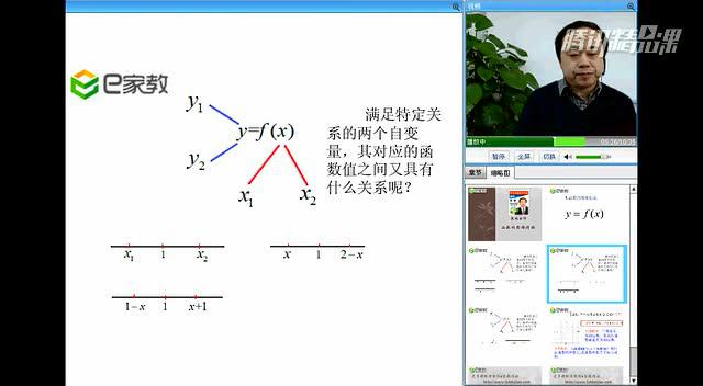 张鹤谈2015高考数学
