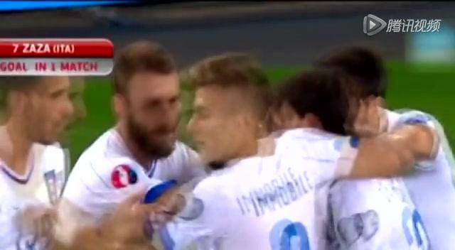 【集锦】挪威0-2意大利 扎扎斩获国家队首球截图