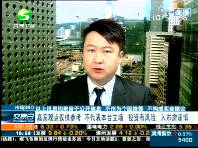 20140513黄德几﹕料港股后市反复 可留意香港地产股截图