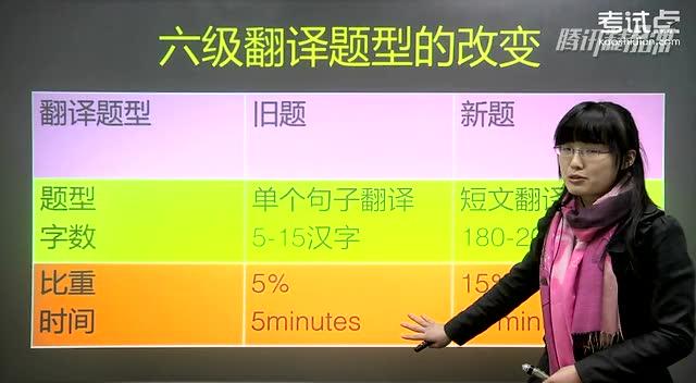【考试点】大学英语六级翻译技巧解析及段落翻译题精讲