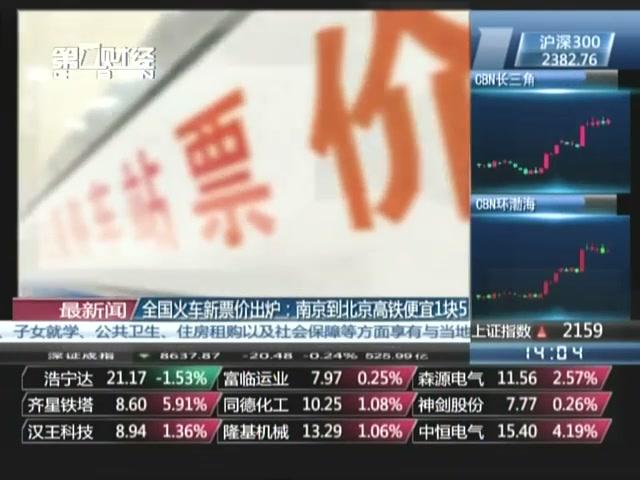 北京 高铁/视频区域,按回车播放(视频载入可能需要几秒),在播放过程中...