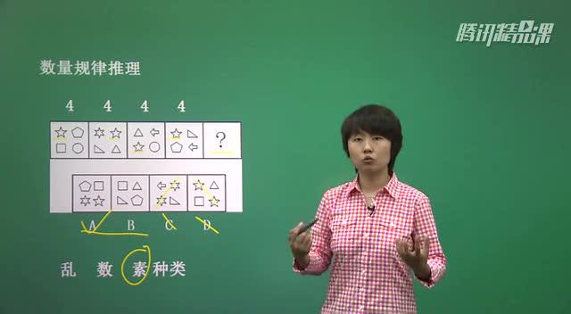 2015年江苏省考考点之图形推理—数量规律推理