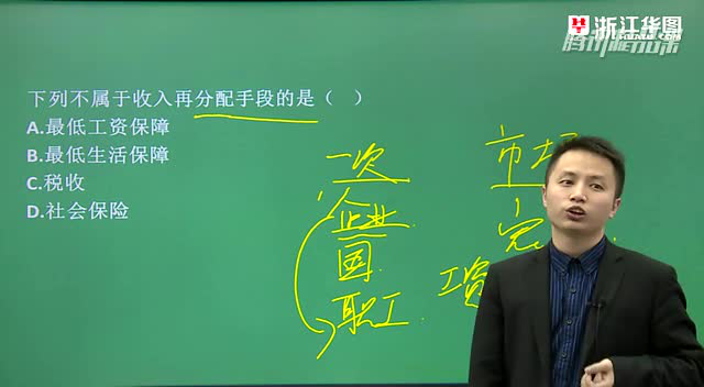 2015年浙江省公务员考试行测备考常识判断之经济类