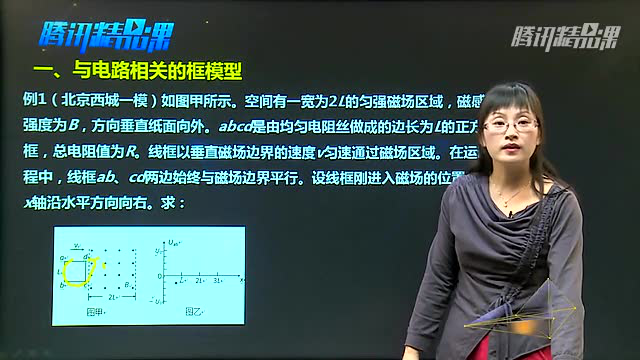 """高考物理易考点:电磁感应""""框""""模型解析"""