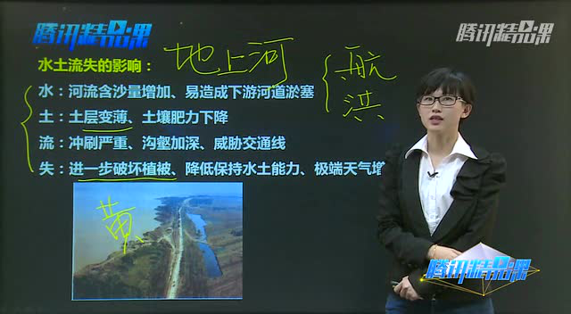 高考地理易考点:水土流失和荒漠化问题