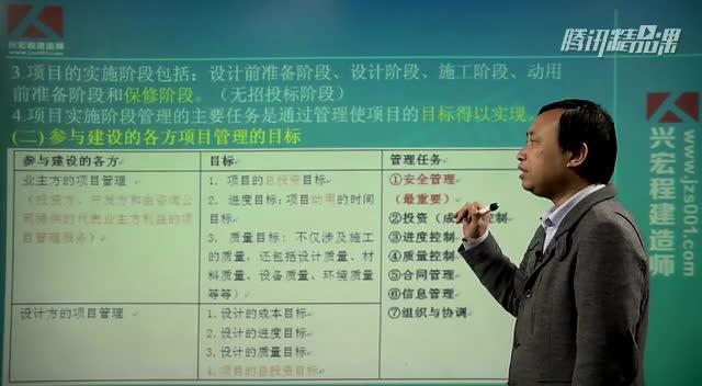 【双基精讲阶段】一级建造师建设工程项目管理(肖国祥)