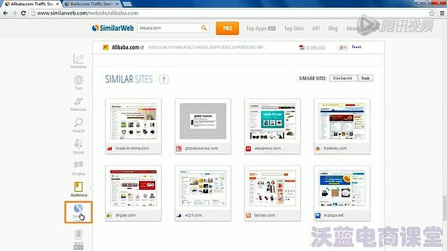 Similarweb详解,教你分析竞争对手网站
