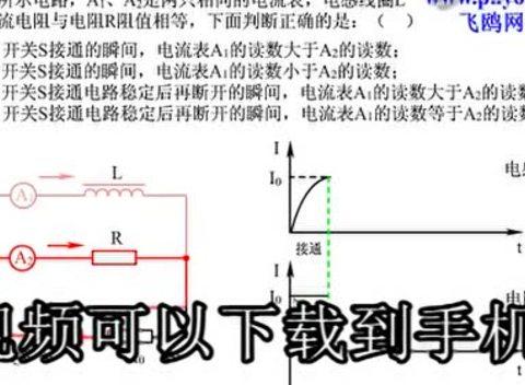 高中物理选修3 2习题讲解:电磁感应