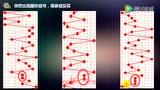 第9课:福彩3D走势图定胆高级班(一)