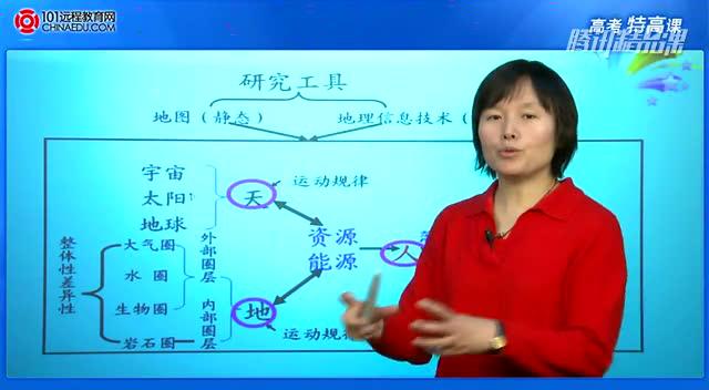 高考地理核心知识点解析(上)