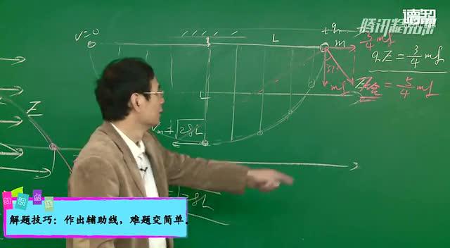 物理:利用辅助线,巧求速度最大点