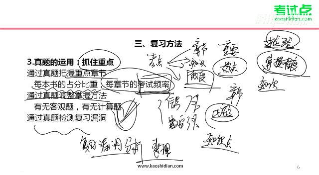 【考试点】浙江大学《844信号与电路基础》考研视频