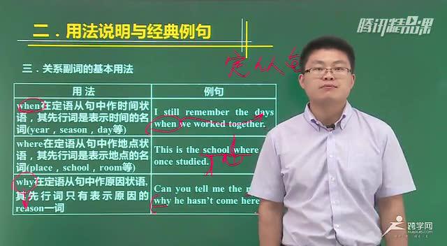 中考英语语法突破-定语从句