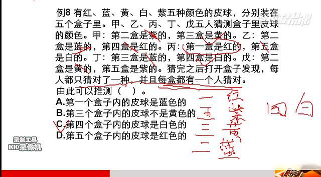 天津华图许海娜老师——逻辑判断之分析推理