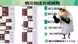 重庆时时彩北京赛车快三11选5福彩3d双色球组三投注方式研判