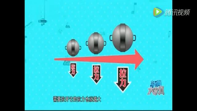 物理逗比第3期:大气压的发现及测量图片