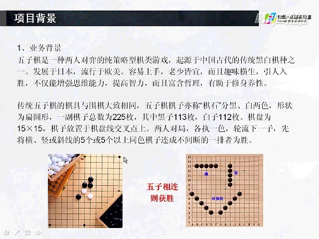 C语言程序设计案例-五子棋游戏