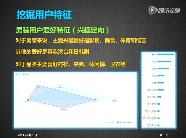 腾讯官方推广培训大课堂