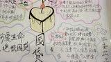 桂医15护本一班团日活动之手抄报评比