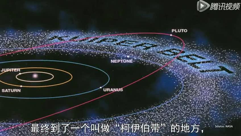 佛瑞德·詹森:如何在一颗彗星上着陆